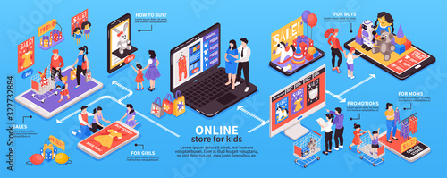Obraz Shopping With Kids Infographics - fototapety do salonu