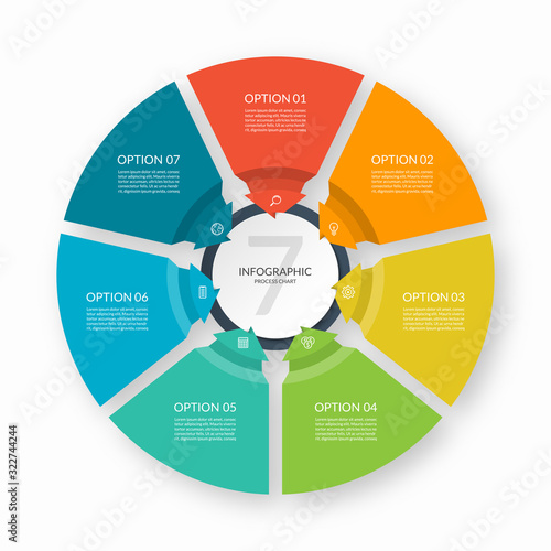 Fototapeta Infographic process chart. Circular design template with 7 arrows pointing to the center. Cycle diagram that can be used for report, business infographics, data visualization and presentation. obraz