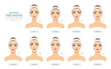 Face Types. Big Set Of Differe...