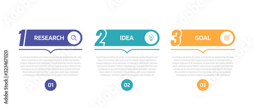 Obraz Business process infographic template with 3 options or steps. Flat Vector illustration graphic design - fototapety do salonu