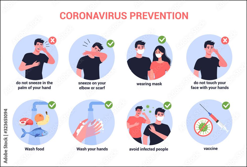 Fototapeta 2019-nCoV causes, symptoms and spreading. Coronovirus alert.