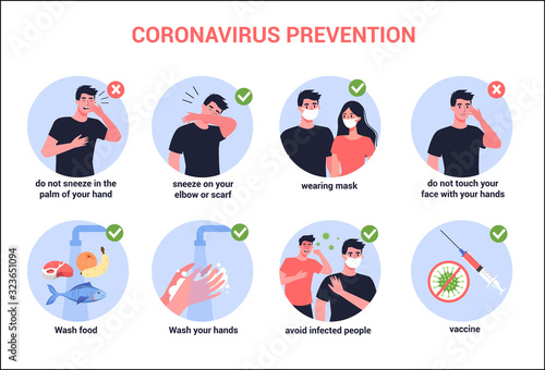 2019-nCoV causes, symptoms and spreading. Coronovirus alert. - 323651094