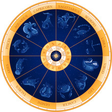 Astral Chart