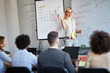 cheerful young blonde female explaining SWOT analyses at business presentation to a group of colleagues