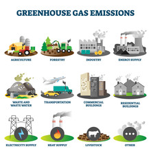 Greenhouse Gas Emissions Vector Illustration Collection