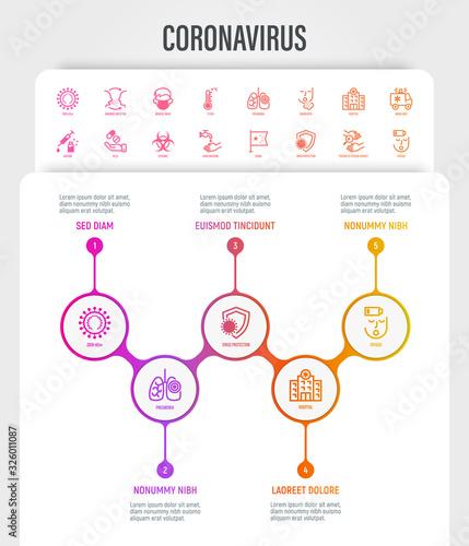 Coronavirus infographics with thin line icons Canvas Print