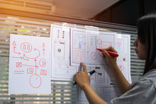 Designer Web Development Website Template Design User Ui Application On Paper Or Framework Layout For Pre-production On Glass Wall. Web Developments Creative Involved In Developing Wireframe For Apps
