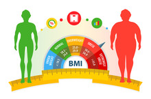 Weight Loss Concept. Body Mass Index. Before And After Diet And Fitness. Body With Different Weight. Healthy Lifestyle.