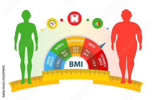 Weight loss concept Fototapeta