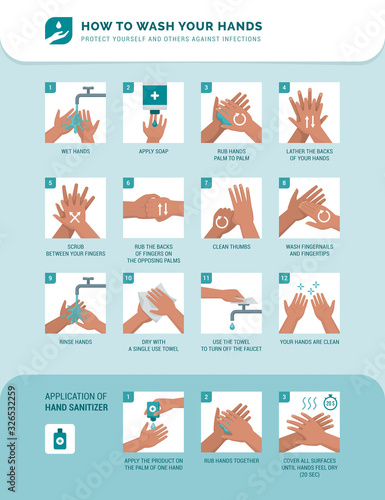 Carta da parati How to wash your hands