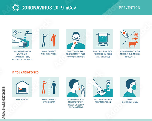 Photo Coronavirus 2019-nCoV disease prevention infographic