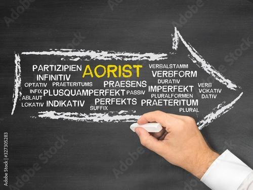 Photo Aorist