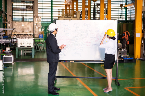 Discuss factory production procedure on board Wallpaper Mural