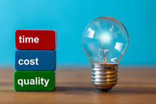 Time, Cost Quality Stands On C...
