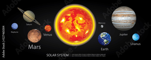 Photo Solar System of our Planets Vector Illustration