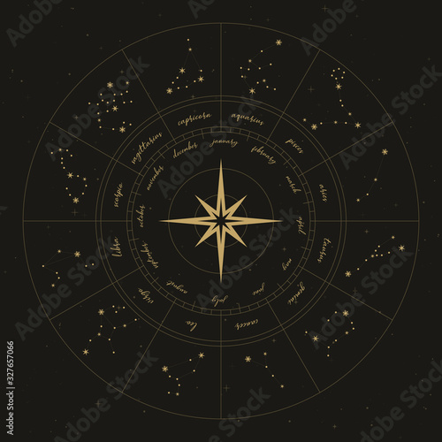 Map of zodiac constelattions Wallpaper Mural