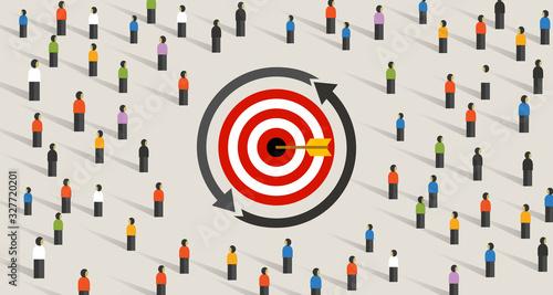 Fotomural Retargeting remarketing crowd online advertising strategy of targeting visitor