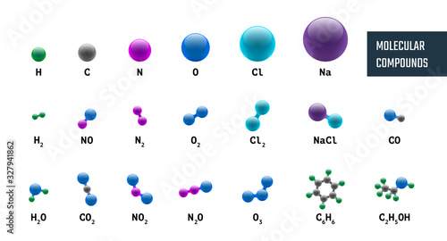 Vászonkép Collection of molecular chemical models combinations from hydrogen oxygen sodium carbon nitrogen and chlorine