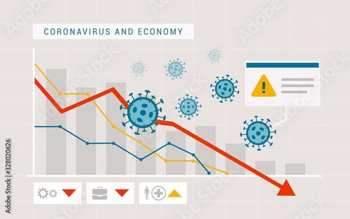 Fotomural Coronavirus impact on economy