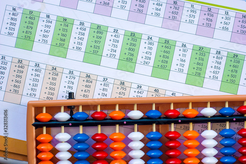 Mental arithmetic and development concept, abacus and mathematical examples on a Wallpaper Mural
