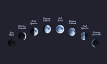 Watercolor Moon Phases. Hand D...