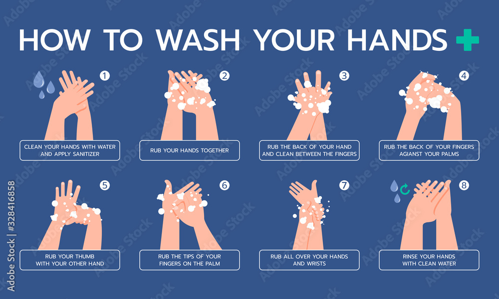Fototapeta Infographic illustration about how to properly wash your hands, hygienic, Prevent virus. Flat design
