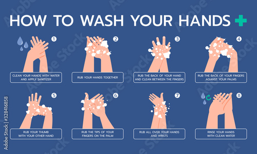 Fototapeta Infographic illustration about how to properly wash your hands, hygienic, Prevent virus. Flat design obraz