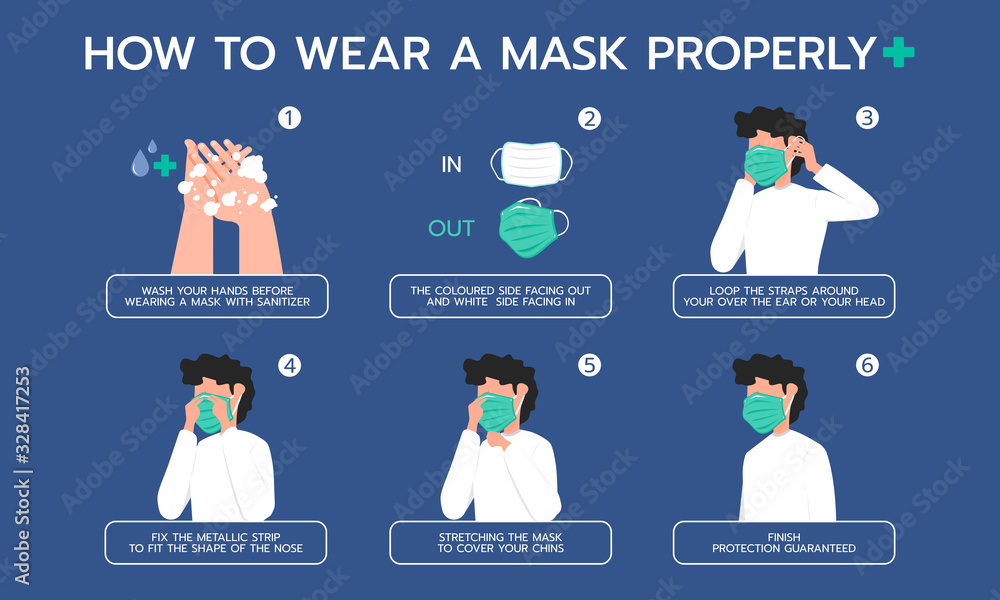 Fototapeta Infographic illustration about how to wear a mask properly for Prevent virus, Dust protection. Flat design