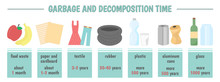 Terms Of Decomposition Of Garbage. Environmental Infographics. Paper, Cardboard, Cans, Tires, Rubber, Plastic, Textiles, Food Waste. Vector Illustration.