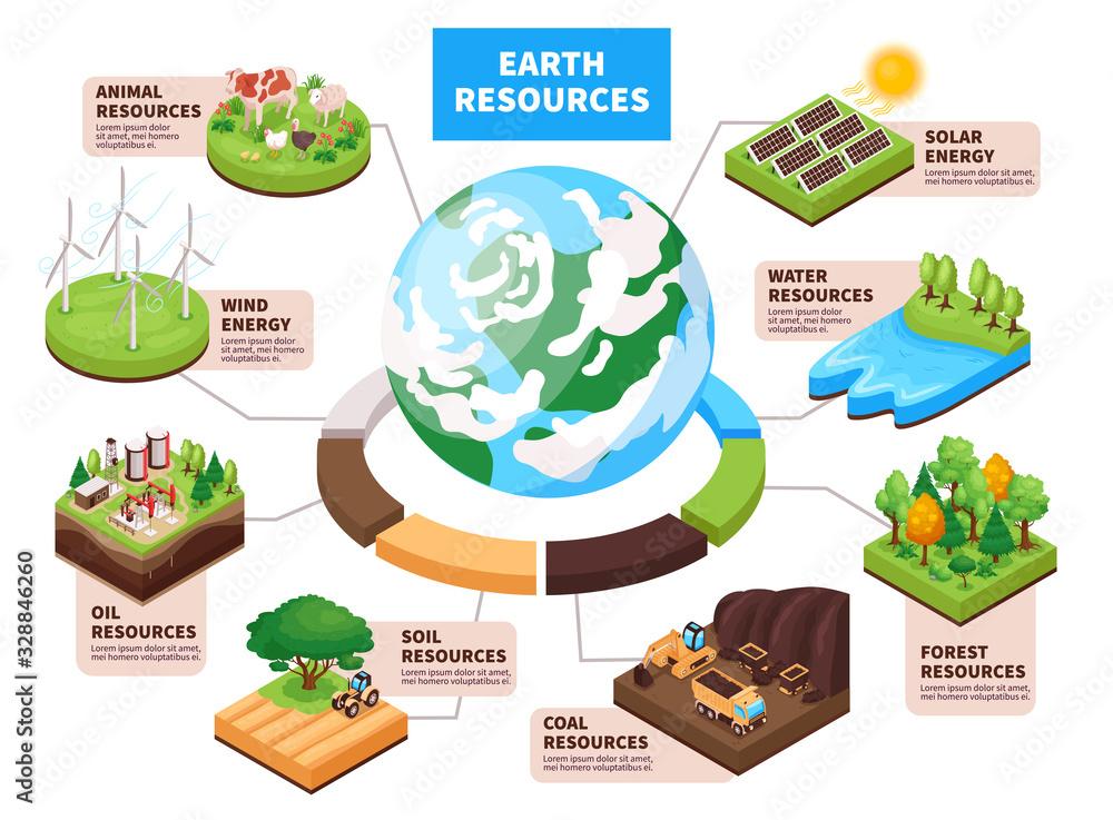 Fototapeta Earth Resources Isometric Infographics