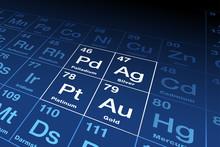 Precious Metals On Periodic Ta...