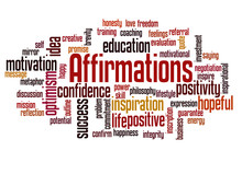 Affirmations Word Cloud Concept