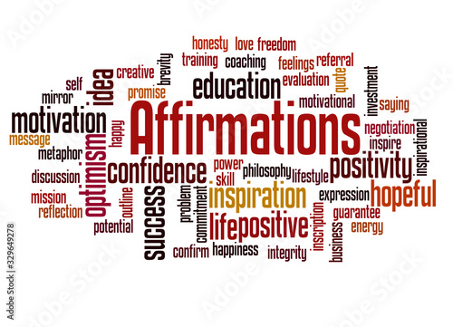 Photo Affirmations word cloud concept