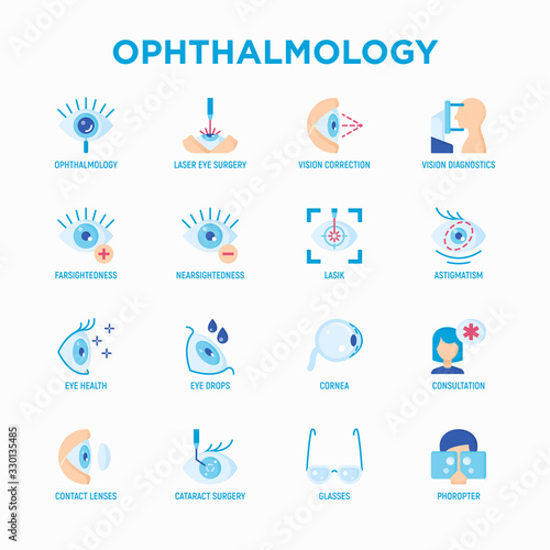 Ophthalmology flat icons set: laser eye surgery, eye test, eye drops, contact lenses, cataract, astigmatism, phoropter, autorefractometer, farsightedness, nearsightedness Canvas Print