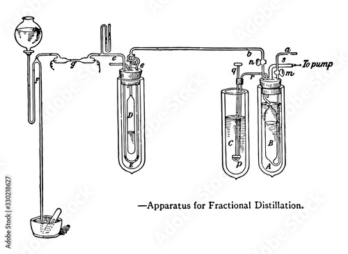 Apparatus Used for Fractional Distillation, vintage illustration Wallpaper Mural
