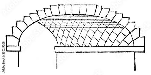 Vászonkép Skew Arch, rectangle, regular,  vintage engraving.