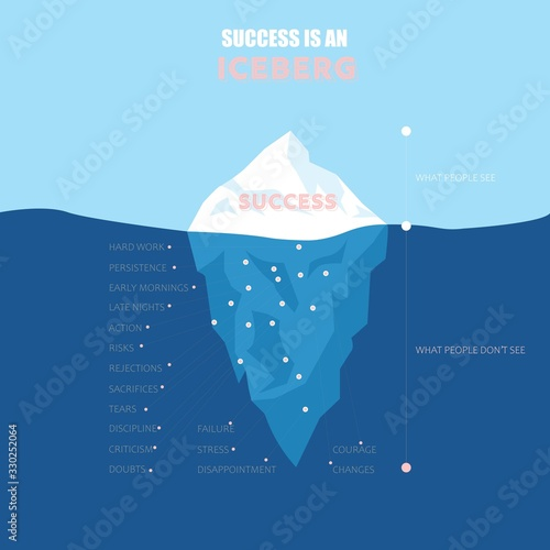 Tablou Canvas Success is an iceberg infographic vector illustration, Business concept