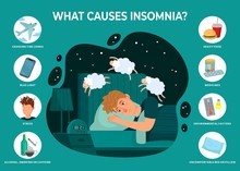 Insomnia Causes Infographics. Sleeping Disorder Reasons, Man Dont Sleep At Night And Counts Sheep Vector Illustration. Smoking And Caffeine, Stress Or Blue, Light, Crossing Time Zone