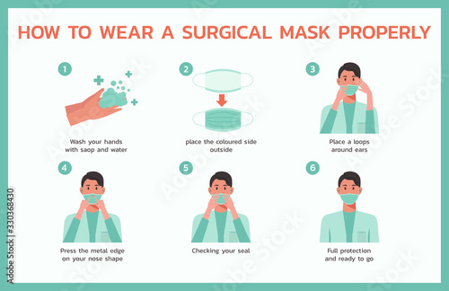 how to wear a surgical properly infographic concept, healthcare and medical abou Lerretsbilde