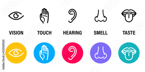 Five human senses: Hearing, Sight, Smell, Taste and Touch Fototapete