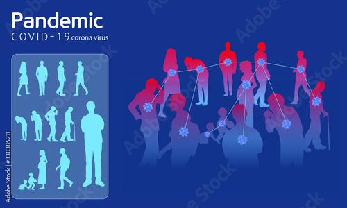 Obraz 코로나바이러스 그래픽 요소: COVID-19 바이러스 감염 확산에 전염된 사람들  - fototapety do salonu