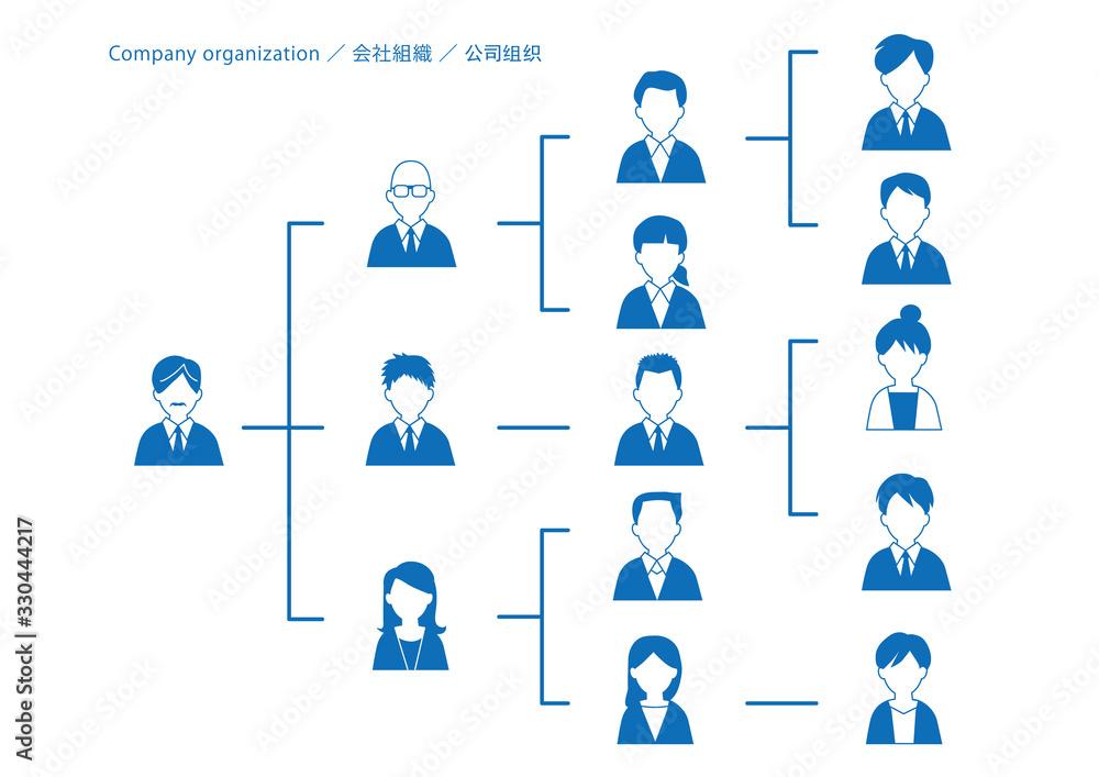Fototapeta 組織 会社 企業 ビジネス 組織図 ベクター AI 素材 アイコン