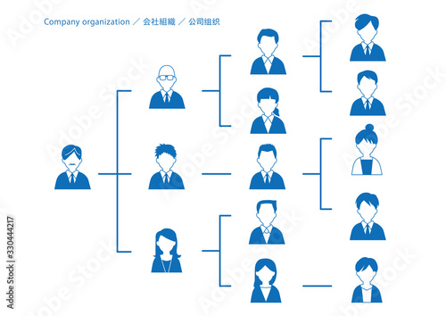 組織 会社 企業 ビジネス 組織図 ベクター AI 素材 アイコン Fototapeta