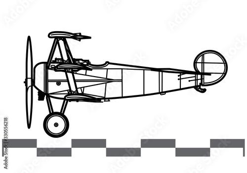 Photo Fokker Dr