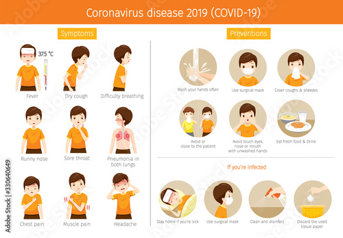 Man With Coronavirus Disease, Covid-19 Symptoms And Preventions Canvas Print