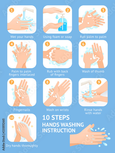 Photographie Hand washing steps instruction vector illustrations.