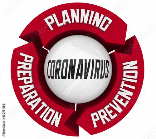 Obraz Coronavirus Planning Preparation Prevention COVID-19 Outbreak Pandemic 3d Illustration - fototapety do salonu