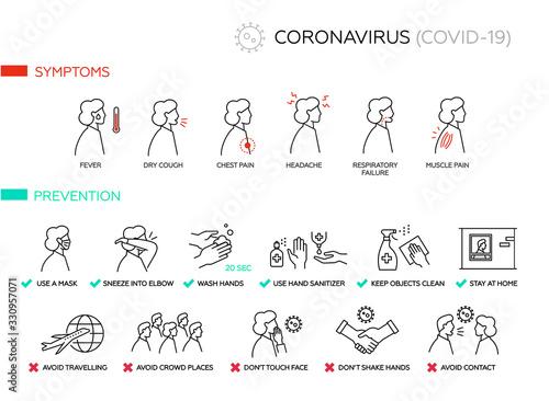 Obraz Symptoms and prevention Coronavirus COVID-19. Simple set of vector line icons. coronavirus_05 - fototapety do salonu