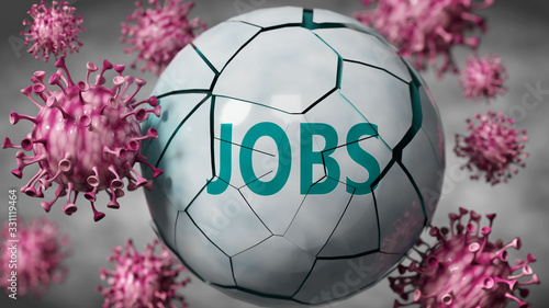 Obraz na plátně Jobs and Covid-19 virus, symbolized by viruses destroying word Jobs to picture t