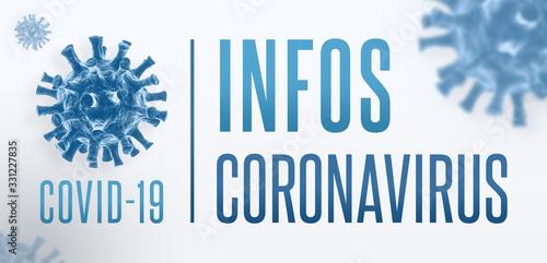 Infos Coronavirus COVID-19